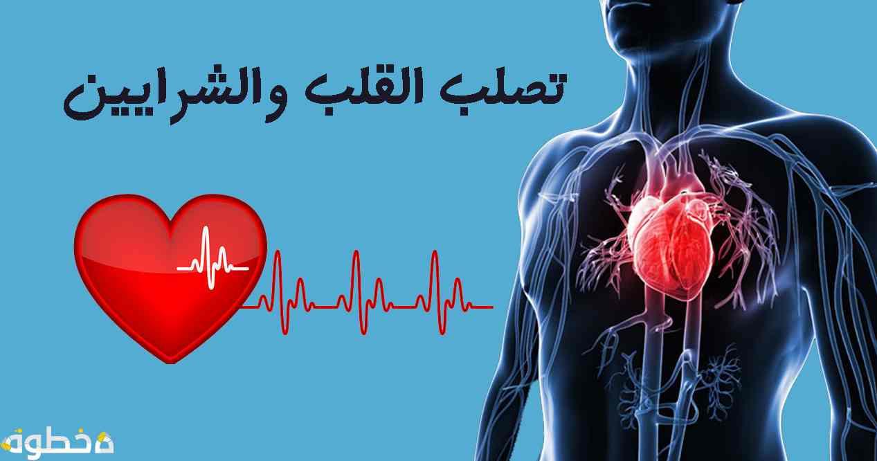 أعراض أمراض القلب والشرايين