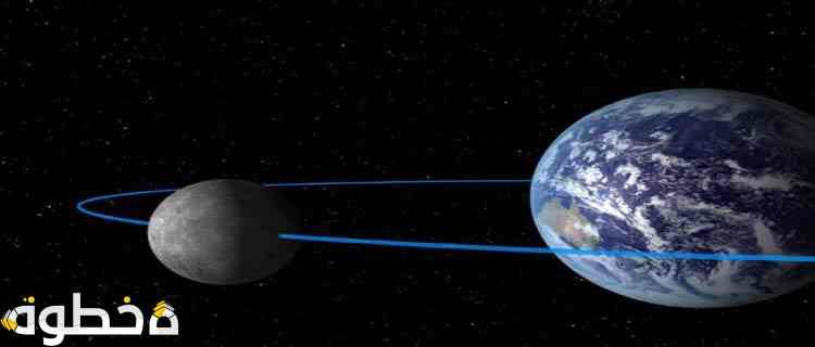 .القمر يتحرك بعيدا عن الأرض